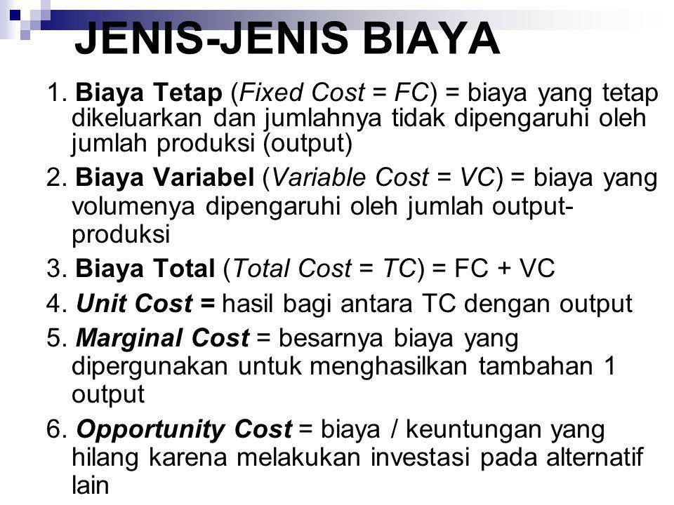 JENIS-JENIS BIAYA 1. Biaya Tetap (Fixed Cost = FC) = biaya yang tetap dikeluarkan dan jumlahnya tidak dipengaruhi oleh jumlah produksi (output) 2. Bia