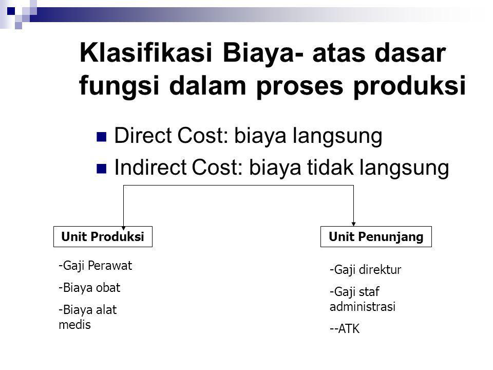 Klasifikasi Biaya- atas dasar fungsi dalam proses produksi Direct Cost: biaya langsung Indirect Cost: biaya tidak langsung Unit Produksi -Gaji Perawat