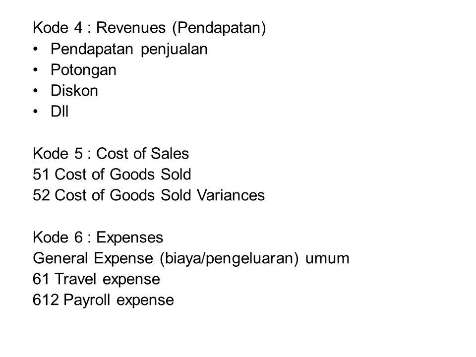 Kode 4 : Revenues (Pendapatan) Pendapatan penjualan Potongan Diskon Dll Kode 5 : Cost of Sales 51 Cost of Goods Sold 52 Cost of Goods Sold Variances K