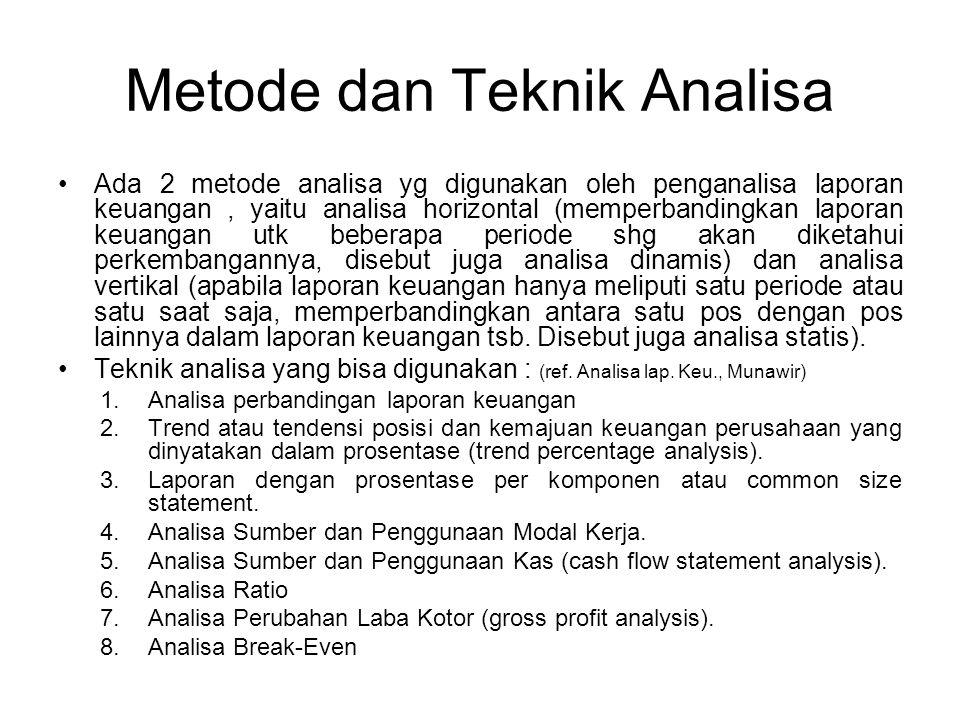 Ada 2 metode analisa yg digunakan oleh penganalisa laporan keuangan, yaitu analisa horizontal (memperbandingkan laporan keuangan utk beberapa periode