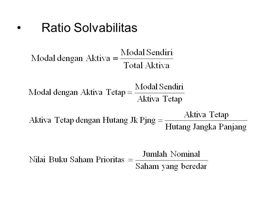 Ratio Solvabilitas