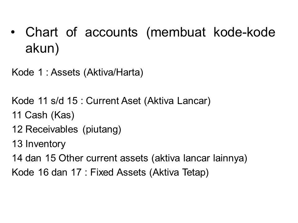 Chart of accounts (membuat kode-kode akun) Kode 1 : Assets (Aktiva/Harta) Kode 11 s/d 15 : Current Aset (Aktiva Lancar) 11 Cash (Kas) 12 Receivables (