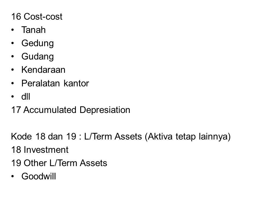 16 Cost-cost Tanah Gedung Gudang Kendaraan Peralatan kantor dll 17 Accumulated Depresiation Kode 18 dan 19 : L/Term Assets (Aktiva tetap lainnya) 18 I