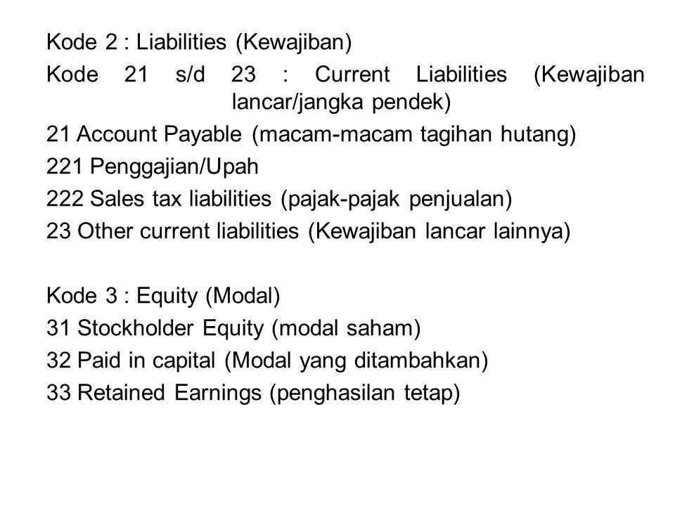 Kode 2 : Liabilities (Kewajiban) Kode 21 s/d 23 : Current Liabilities (Kewajiban lancar/jangka pendek) 21 Account Payable (macam-macam tagihan hutang)