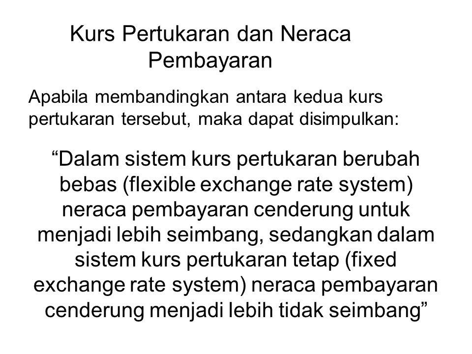 """Kurs Pertukaran dan Neraca Pembayaran Apabila membandingkan antara kedua kurs pertukaran tersebut, maka dapat disimpulkan: """"Dalam sistem kurs pertukar"""
