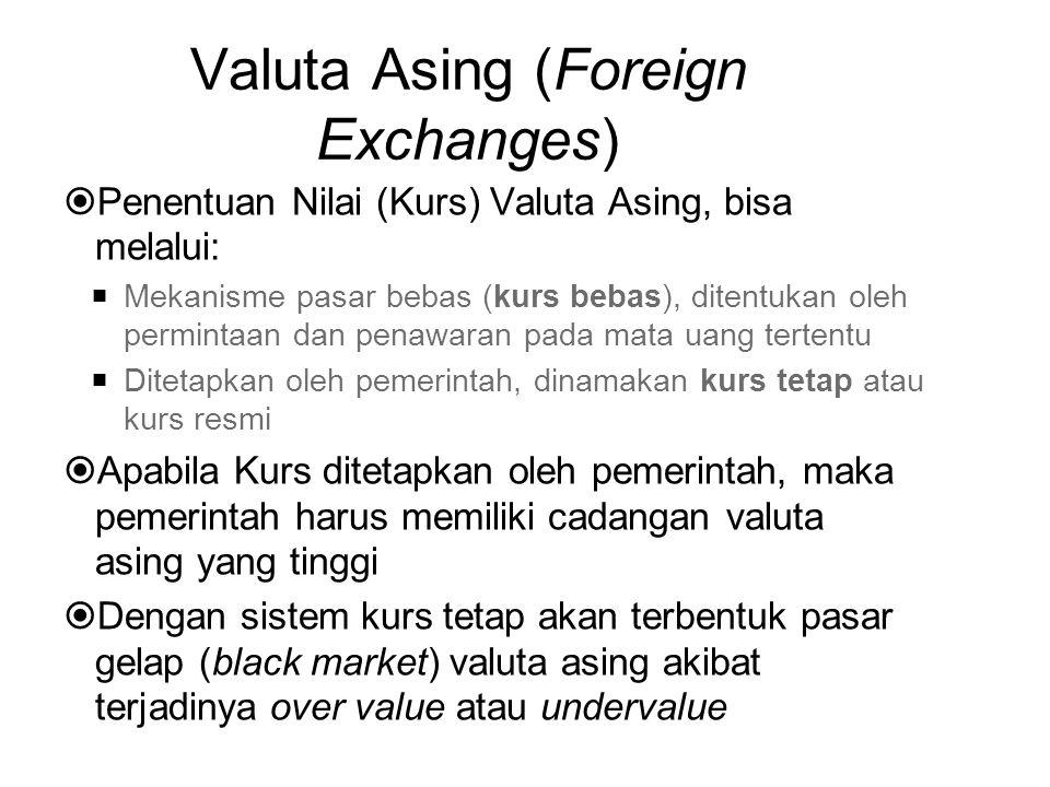 Valuta Asing (Foreign Exchanges)  Penentuan Nilai (Kurs) Valuta Asing, bisa melalui:  Mekanisme pasar bebas (kurs bebas), ditentukan oleh permintaan