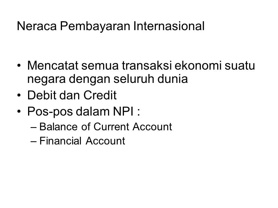 Neraca Pembayaran Internasional Mencatat semua transaksi ekonomi suatu negara dengan seluruh dunia Debit dan Credit Pos-pos dalam NPI : –Balance of Cu