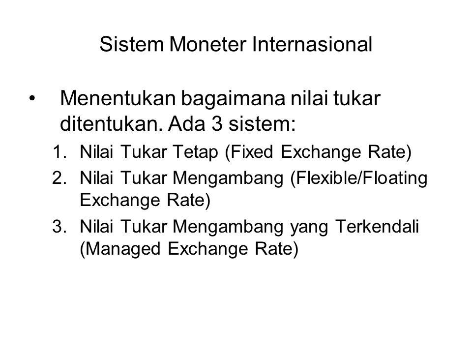 Sistem Moneter Internasional Menentukan bagaimana nilai tukar ditentukan. Ada 3 sistem: 1.Nilai Tukar Tetap (Fixed Exchange Rate) 2.Nilai Tukar Mengam