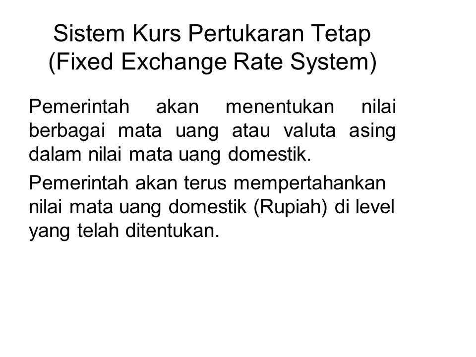 Sistem Kurs Pertukaran Tetap (Fixed Exchange Rate System)  Apabila pemerintah menetapkan US$ 1.00 = Rp.
