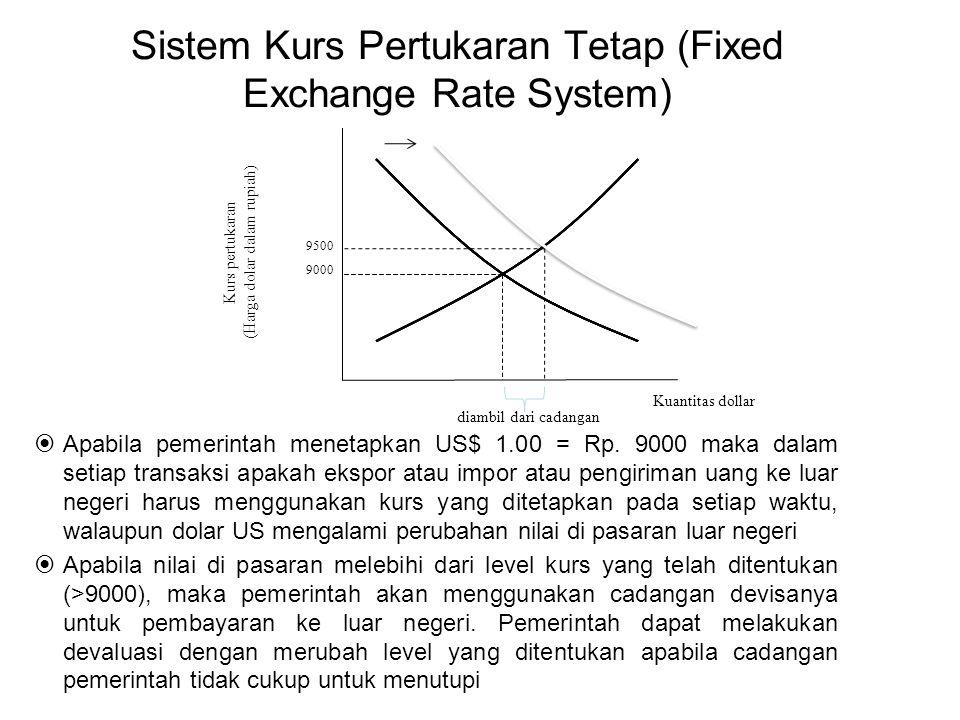 Sistem Kurs Pertukaran Tetap (Fixed Exchange Rate System) Kurs pertukaran I (undervalued currency) mata uang yang dinilai terlalu rendah Kurs pertukaran II (overvalued currency) mata uang yang dinilai terlalu tinggi 2,5 150 200 100 Kuantitas dollar (billion) Kurs pertukaran I Kurs pertukaran II Kurs pertukaran (Harga dolar dalam yen)