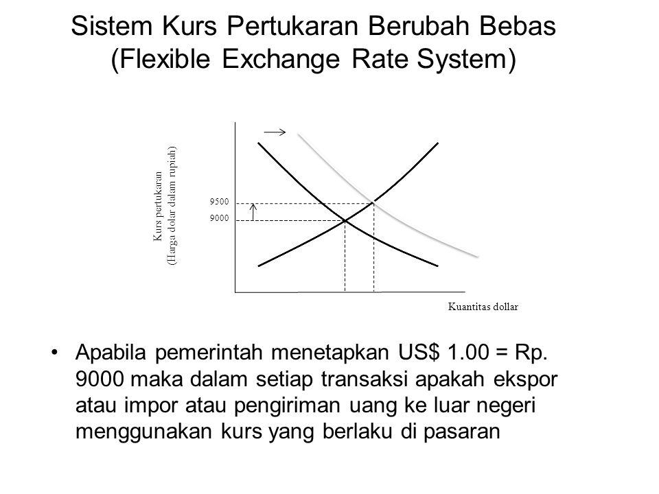 Sistem Kurs Pertukaran Berubah Bebas (Flexible Exchange Rate System) Apabila pemerintah menetapkan US$ 1.00 = Rp. 9000 maka dalam setiap transaksi apa