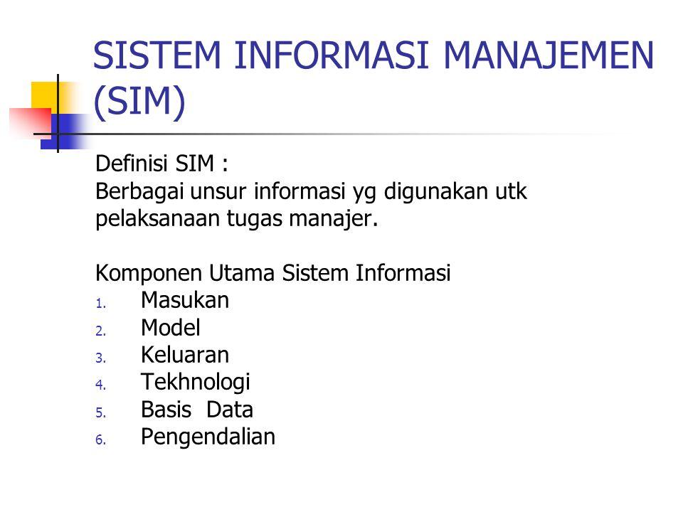 UNSUR – UNSUR SIM  Sistem Informasi Pemasaran  Sistem Informasi Produksi  Sistem Informasi Akuntansi  Sistem Informasi Teknis  Dll Sistem Informasi Akuntansi Vs Sistem Akuntansi ?