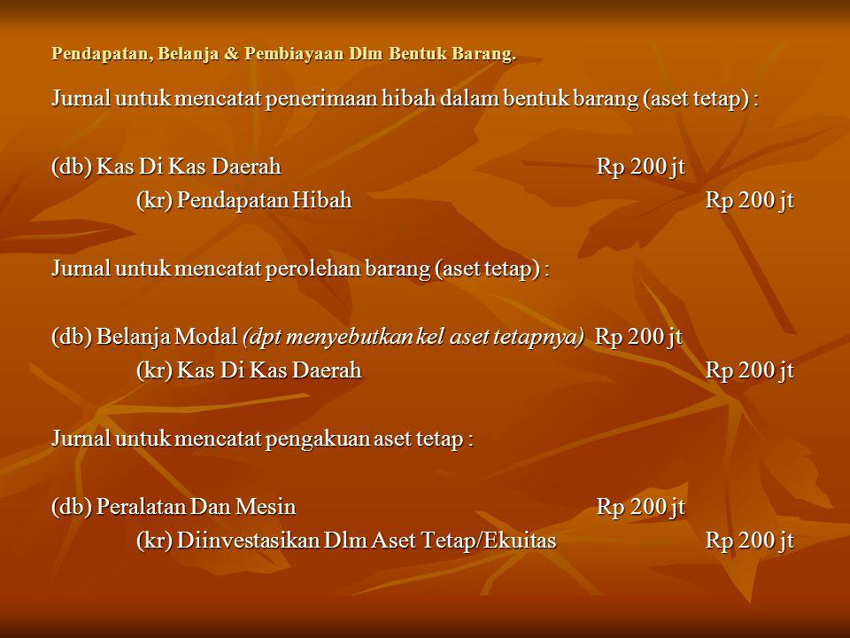 Pendapatan, Belanja & Pembiayaan Dlm Bentuk Barang. Jurnal untuk mencatat penerimaan hibah dalam bentuk barang (aset tetap) : (db) Kas Di Kas Daerah R