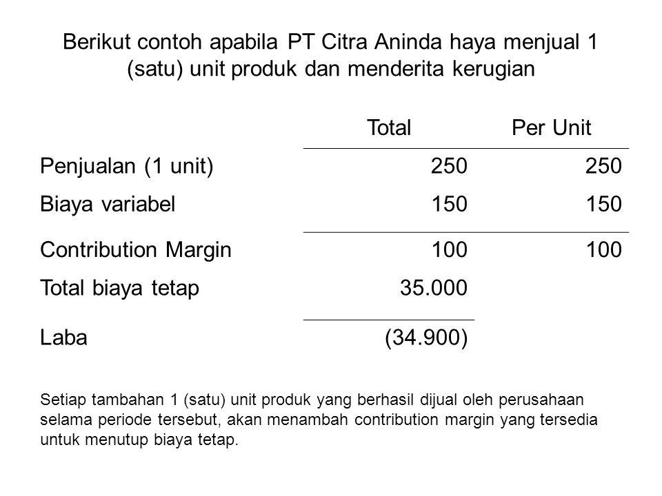 Berikut contoh apabila PT Citra Aninda haya menjual 1 (satu) unit produk dan menderita kerugian TotalPer Unit Penjualan (1 unit)250 Biaya variabel150