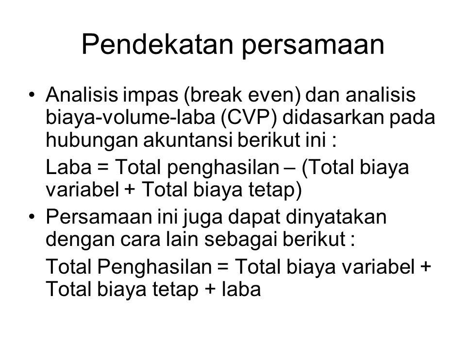 Pendekatan persamaan Analisis impas (break even) dan analisis biaya-volume-laba (CVP) didasarkan pada hubungan akuntansi berikut ini : Laba = Total pe