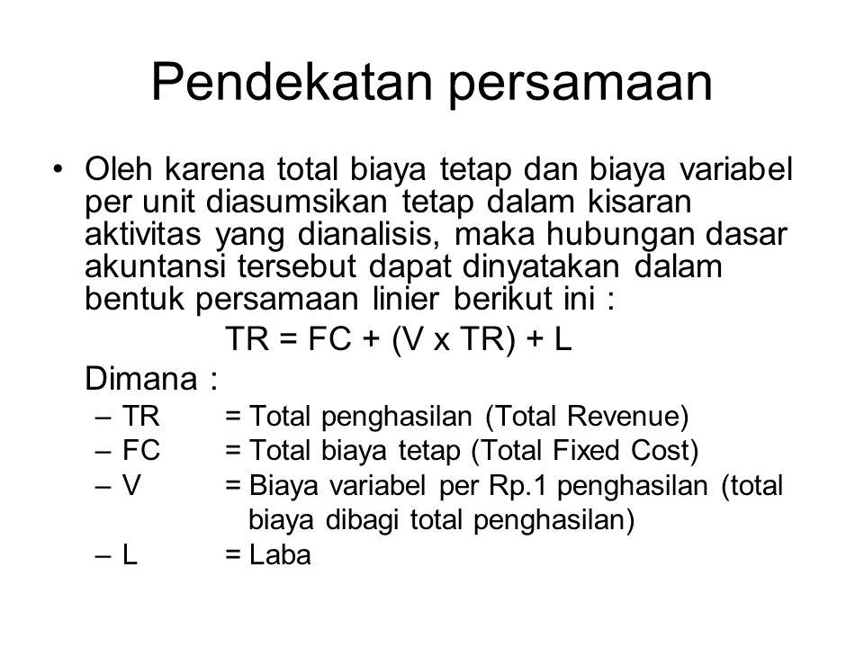 Pendekatan persamaan Oleh karena total biaya tetap dan biaya variabel per unit diasumsikan tetap dalam kisaran aktivitas yang dianalisis, maka hubunga