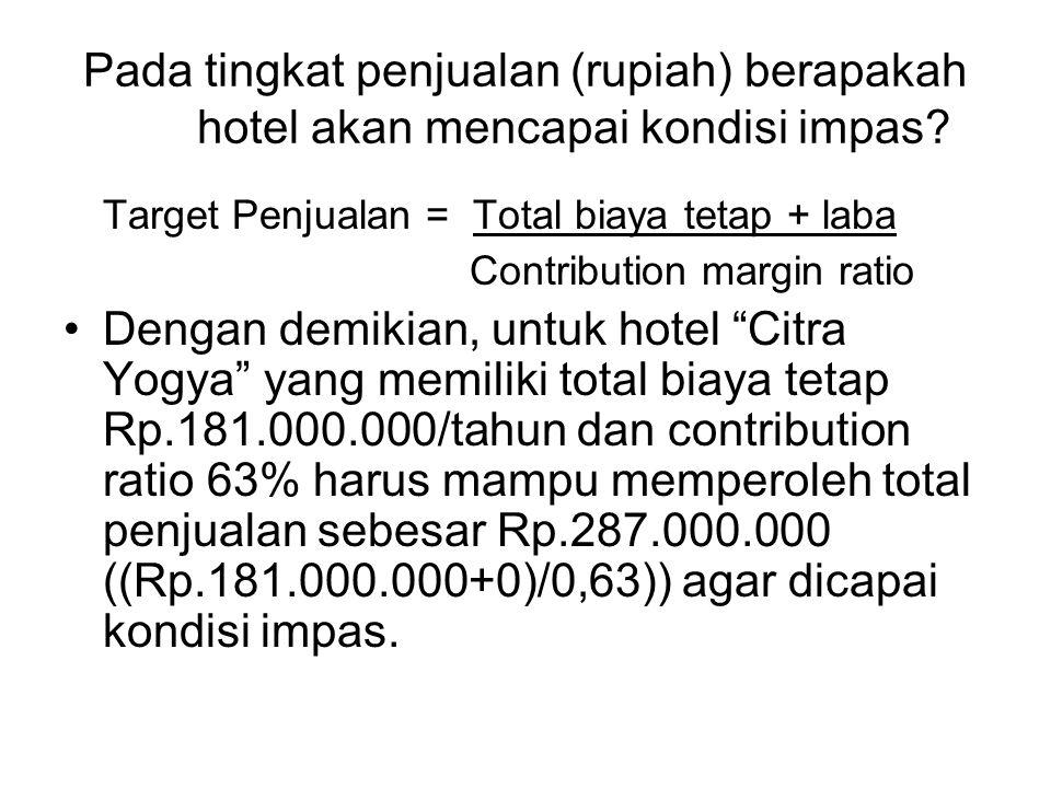 Pada tingkat penjualan (rupiah) berapakah hotel akan mencapai kondisi impas? Target Penjualan = Total biaya tetap + laba Contribution margin ratio Den