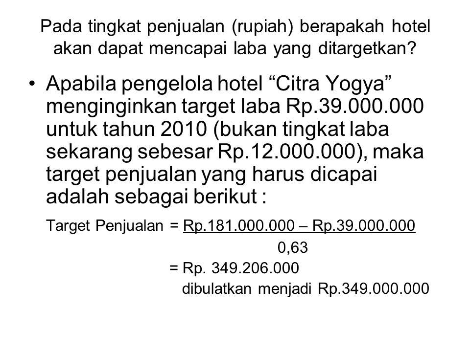 """Pada tingkat penjualan (rupiah) berapakah hotel akan dapat mencapai laba yang ditargetkan? Apabila pengelola hotel """"Citra Yogya"""" menginginkan target l"""