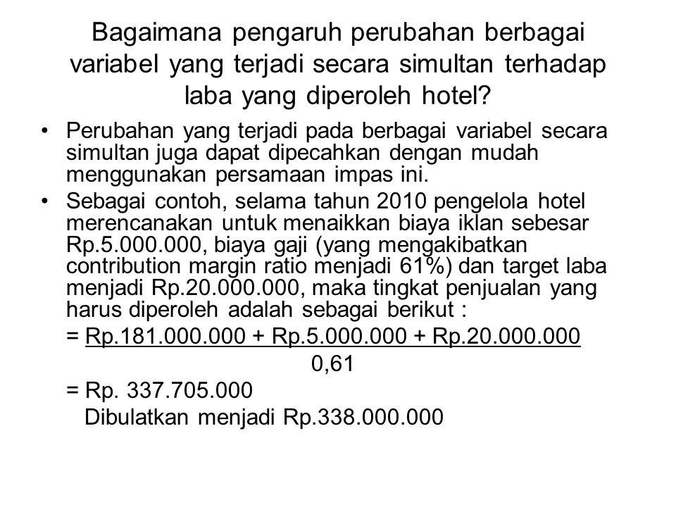 Bagaimana pengaruh perubahan berbagai variabel yang terjadi secara simultan terhadap laba yang diperoleh hotel? Perubahan yang terjadi pada berbagai v