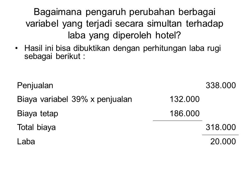 Bagaimana pengaruh perubahan berbagai variabel yang terjadi secara simultan terhadap laba yang diperoleh hotel? Hasil ini bisa dibuktikan dengan perhi