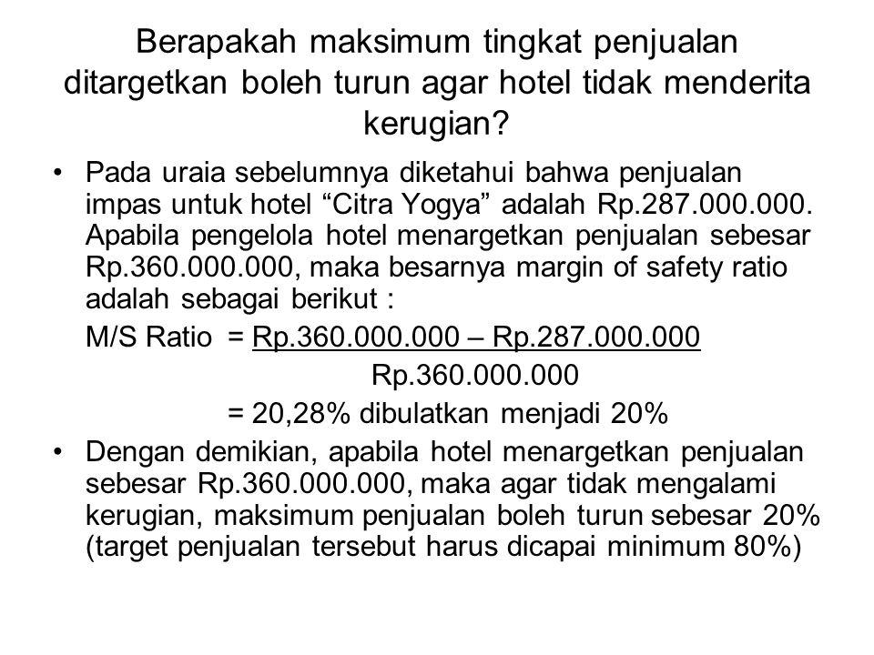 Berapakah maksimum tingkat penjualan ditargetkan boleh turun agar hotel tidak menderita kerugian? Pada uraia sebelumnya diketahui bahwa penjualan impa