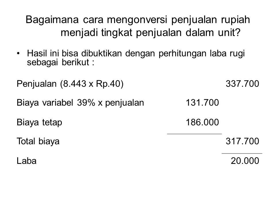 Bagaimana cara mengonversi penjualan rupiah menjadi tingkat penjualan dalam unit? Hasil ini bisa dibuktikan dengan perhitungan laba rugi sebagai berik