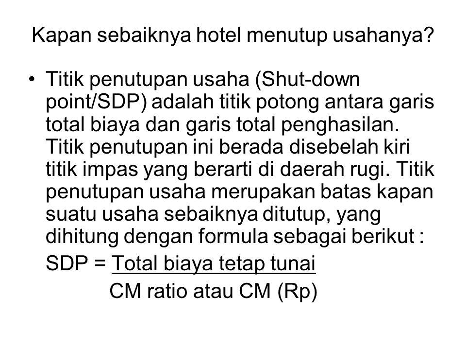 Kapan sebaiknya hotel menutup usahanya? Titik penutupan usaha (Shut-down point/SDP) adalah titik potong antara garis total biaya dan garis total pengh