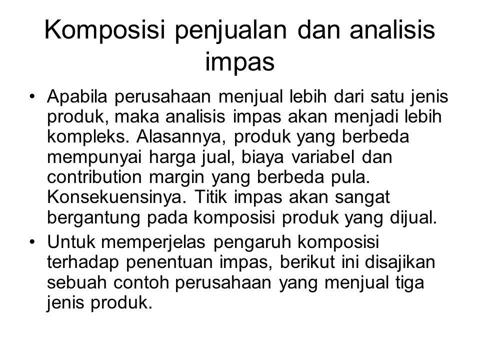 Komposisi penjualan dan analisis impas Apabila perusahaan menjual lebih dari satu jenis produk, maka analisis impas akan menjadi lebih kompleks. Alasa