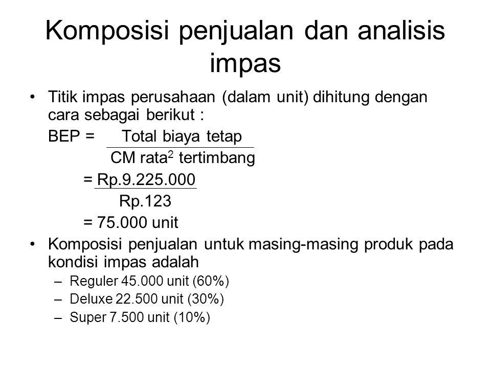 Komposisi penjualan dan analisis impas Titik impas perusahaan (dalam unit) dihitung dengan cara sebagai berikut : BEP = Total biaya tetap CM rata 2 te
