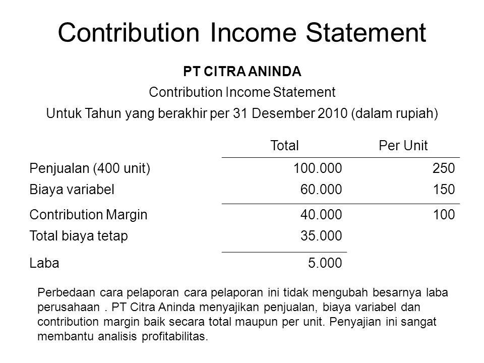 Contribution Income Statement PT CITRA ANINDA Contribution Income Statement Untuk Tahun yang berakhir per 31 Desember 2010 (dalam rupiah) TotalPer Uni