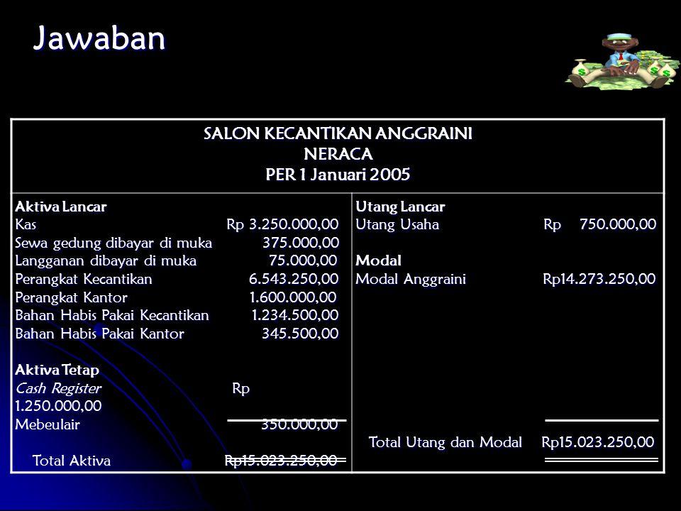 Jawaban SALON KECANTIKAN ANGGRAINI NERACA PER 1 Januari 2005 Aktiva Lancar Kas Rp 3.250.000,00 Sewa gedung dibayar di muka 375.000,00 Langganan dibaya