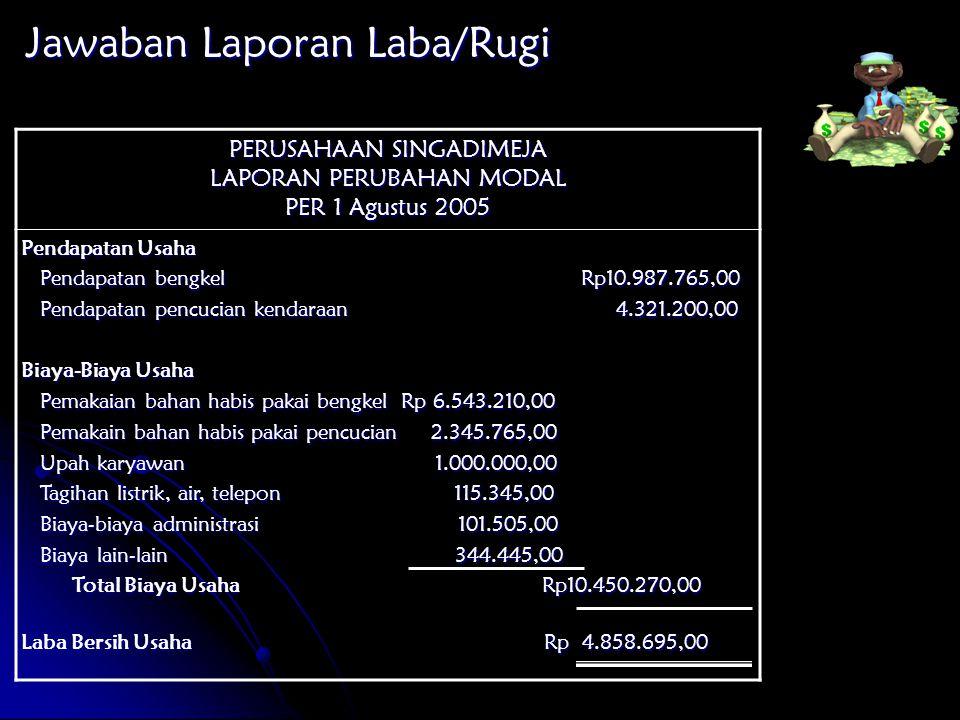 Jawaban Laporan Laba/Rugi PERUSAHAAN SINGADIMEJA LAPORAN PERUBAHAN MODAL PER 1 Agustus 2005 Pendapatan Usaha Pendapatan bengkel Rp10.987.765,00 Pendap