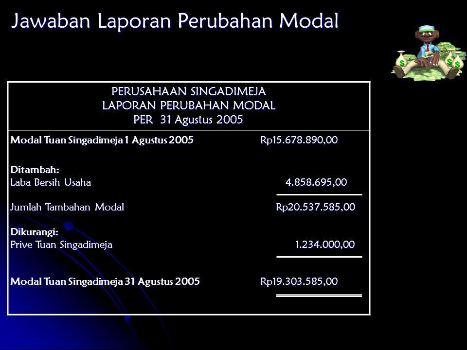 Jawaban Laporan Perubahan Modal PERUSAHAAN SINGADIMEJA LAPORAN PERUBAHAN MODAL PER 31 Agustus 2005 Modal Tuan Singadimeja 1 Agustus 2005 Rp15.678.890,