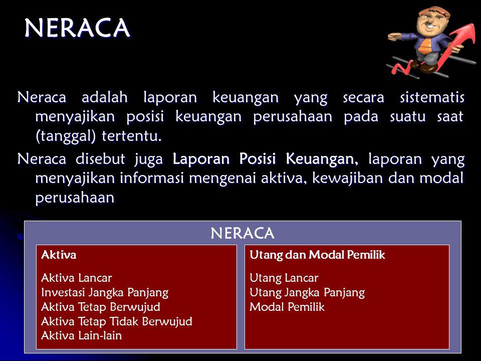 NERACA Neraca adalah laporan keuangan yang secara sistematis menyajikan posisi keuangan perusahaan pada suatu saat (tanggal) tertentu. Neraca disebut