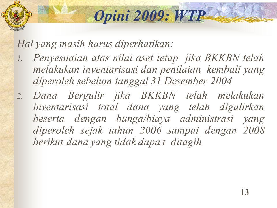 Opini 2009: WTP Hal yang masih harus diperhatikan: 1. Penyesuaian atas nilai aset tetap jika BKKBN telah melakukan inventarisasi dan penilaian kembali