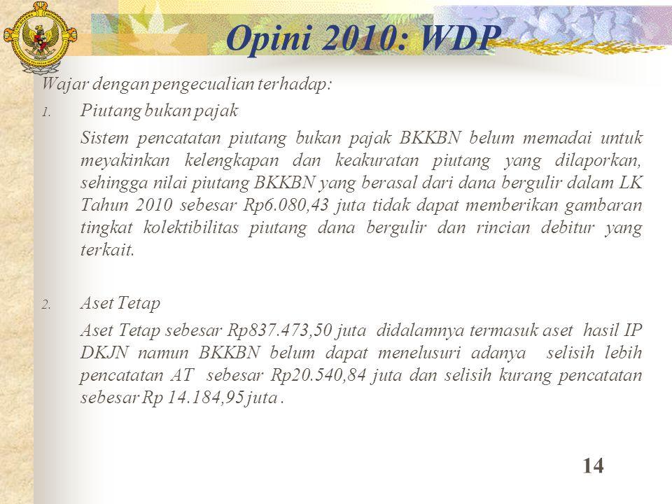 Opini 2010: WDP Wajar dengan pengecualian terhadap: 1. Piutang bukan pajak Sistem pencatatan piutang bukan pajak BKKBN belum memadai untuk meyakinkan