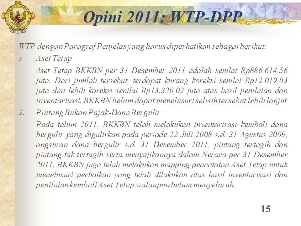 Opini 2011: WTP-DPP WTP dengan Paragraf Penjelas yang harus diperhatikan sebagai berikut: 1. Aset Tetap Aset Tetap BKKBN per 31 Desember 2011 adalah s