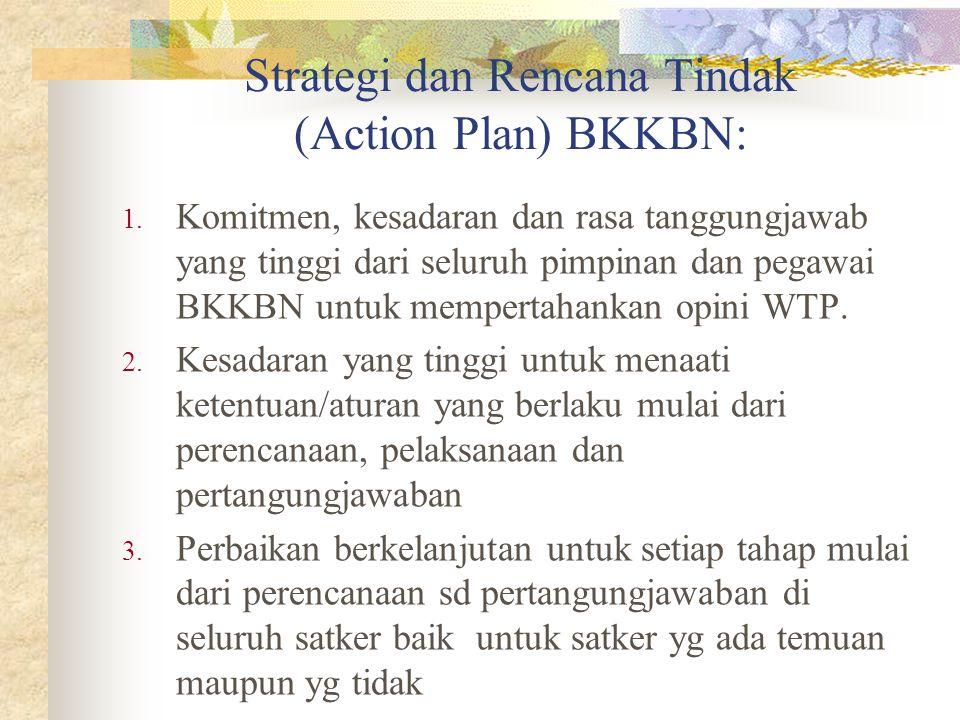 Strategi dan Rencana Tindak (Action Plan) BKKBN: 1. Komitmen, kesadaran dan rasa tanggungjawab yang tinggi dari seluruh pimpinan dan pegawai BKKBN unt