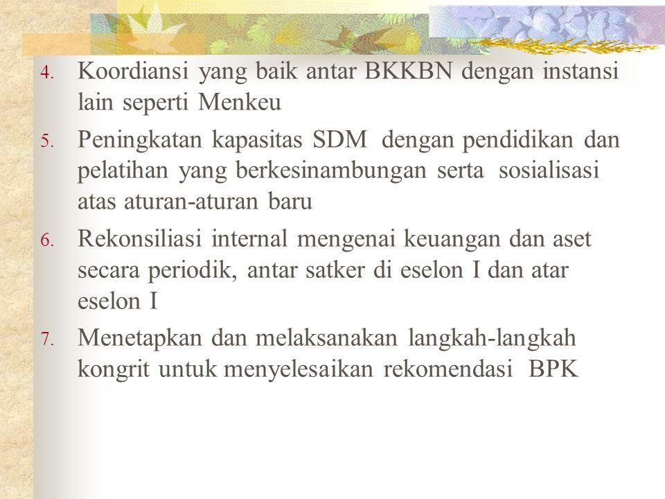4. Koordiansi yang baik antar BKKBN dengan instansi lain seperti Menkeu 5. Peningkatan kapasitas SDM dengan pendidikan dan pelatihan yang berkesinambu