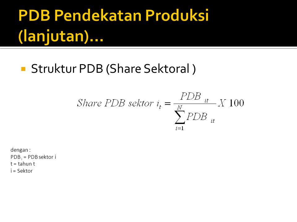  Struktur PDB (Share Sektoral ) dengan : PDB i = PDB sektor i t = tahun t i = Sektor