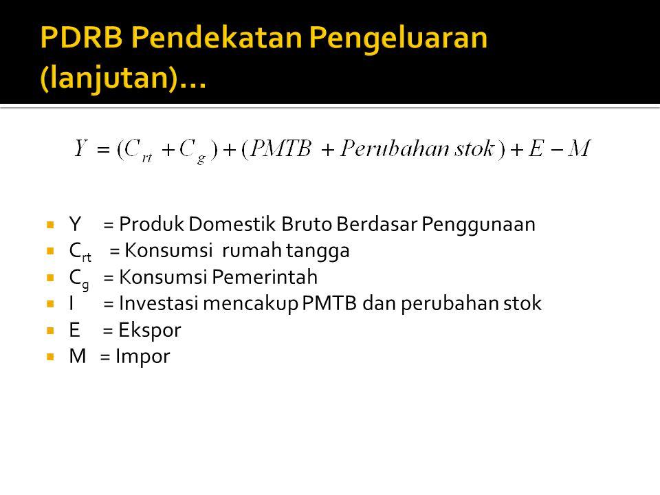  Y = Produk Domestik Bruto Berdasar Penggunaan  C rt = Konsumsi rumah tangga  C g = Konsumsi Pemerintah  I = Investasi mencakup PMTB dan perubahan stok  E = Ekspor  M = Impor