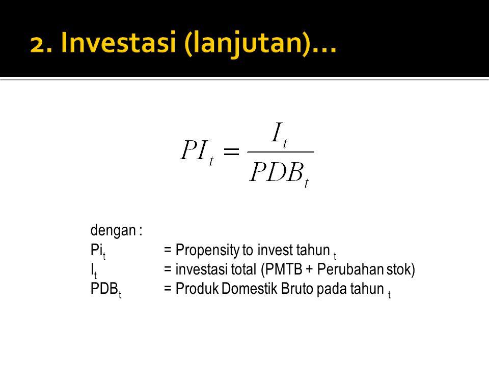 dengan : Pi t = Propensity to invest tahun t I t = investasi total (PMTB + Perubahan stok) PDB t = Produk Domestik Bruto pada tahun t
