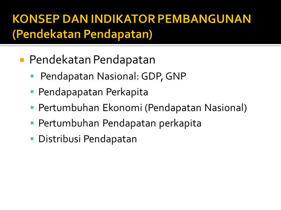  Pendekatan Pendapatan  Pendapatan Nasional: GDP, GNP  Pendapapatan Perkapita  Pertumbuhan Ekonomi (Pendapatan Nasional)  Pertumbuhan Pendapatan perkapita  Distribusi Pendapatan
