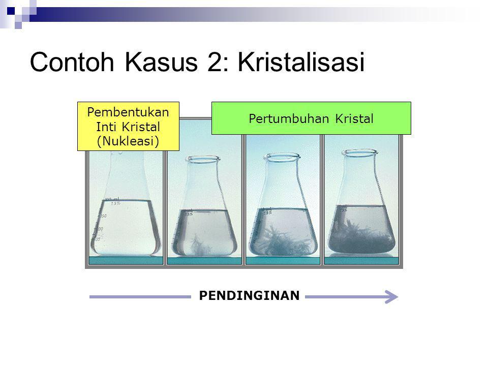 Contoh Kasus 2: Kristalisasi PENDINGINAN Pembentukan Inti Kristal (Nukleasi) Pertumbuhan Kristal