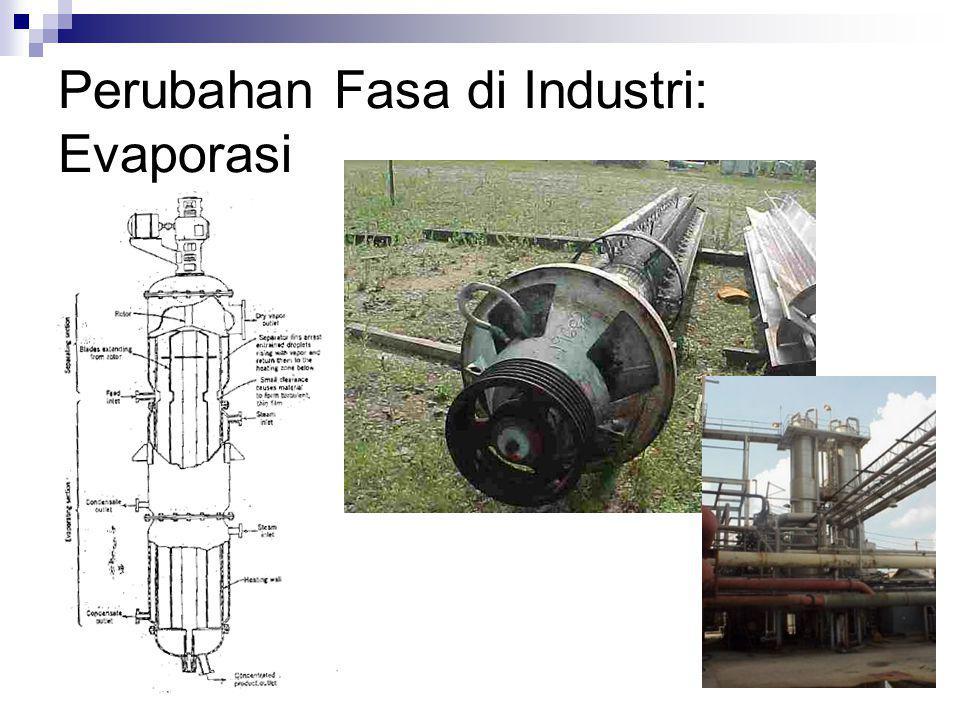 Perubahan Fasa di Industri: Evaporasi