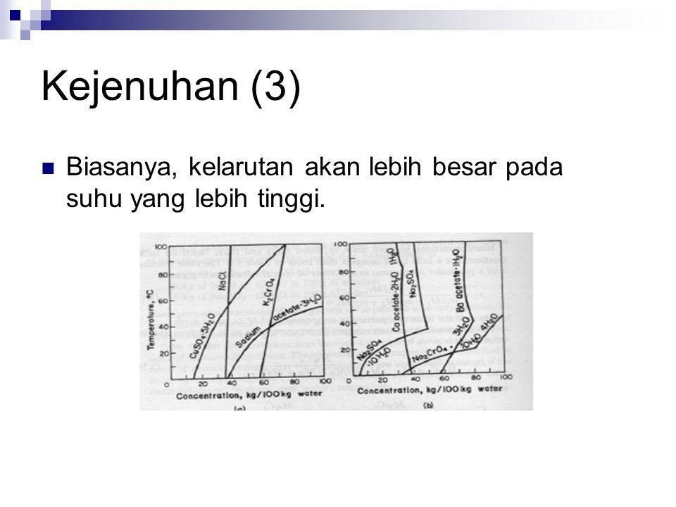 Kejenuhan (3) Biasanya, kelarutan akan lebih besar pada suhu yang lebih tinggi.