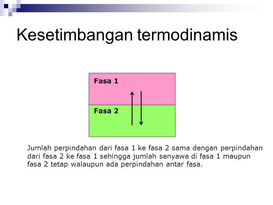 Kesetimbangan termodinamis Fasa 1 Fasa 2 Jumlah perpindahan dari fasa 1 ke fasa 2 sama dengan perpindahan dari fasa 2 ke fasa 1 sehingga jumlah senyaw