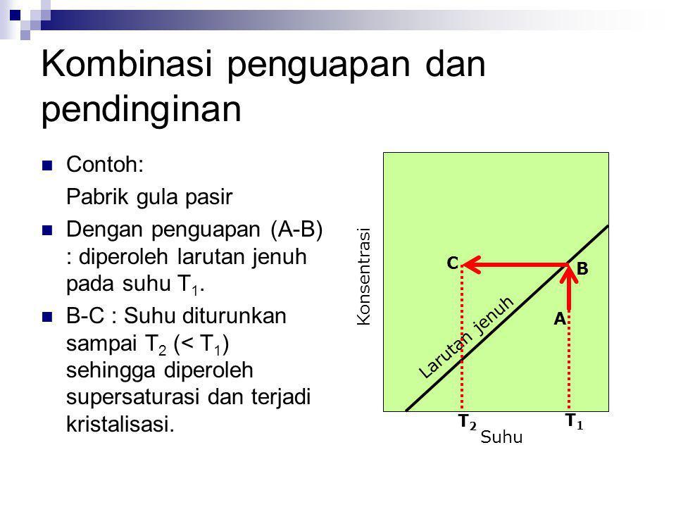 Kombinasi penguapan dan pendinginan Contoh: Pabrik gula pasir Dengan penguapan (A-B) : diperoleh larutan jenuh pada suhu T 1. B-C : Suhu diturunkan sa