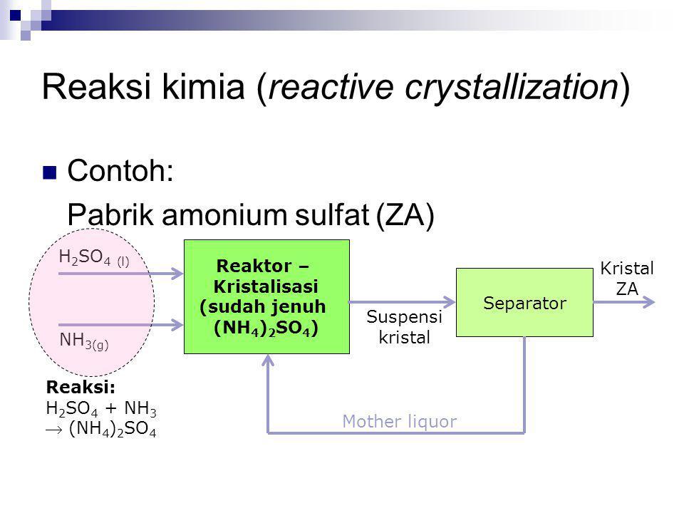 Reaksi kimia (reactive crystallization) Contoh: Pabrik amonium sulfat (ZA) Reaktor – Kristalisasi (sudah jenuh (NH 4 ) 2 SO 4 ) H 2 SO 4 (l) NH 3(g) S