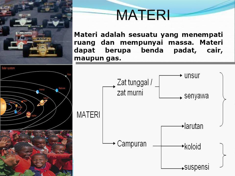 Setiap materi terdiri dari butir-butir kecil atau partikel.